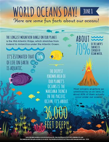 LCG_world ocean day-infographic